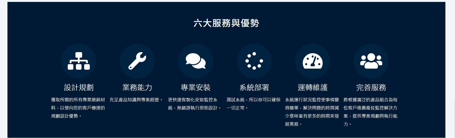浩羽工程-服務項目
